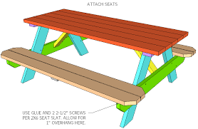 How To Make Picnic Bench How To Make A Traditional Picnic Table Jays Custom Creations