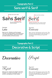 Color Combinations For Website Typography Ii 4 Things You Need To Know To Pair Fonts Well
