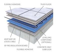 wiring diagram for underfloor heating mats love wiring diagram ideas