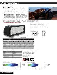 Vision X Light Bar Vision X 2014 Catalog