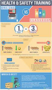 infographic online vs classroom health u0026 safety training