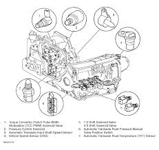 1999 cadillac sts speed sensor trying to find the location of the