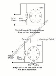 wiring diagram for single phase ac motor u2013 readingrat net