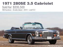 mercedes auctions collectible mercedes among cars sold at rm auctions most