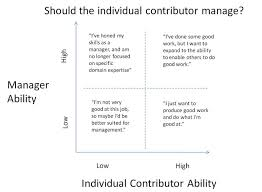 individual contributor or people manager real forgotten leaders