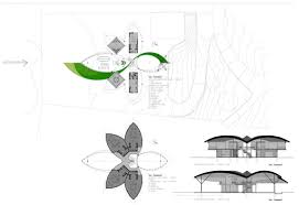 leaf house in brazil by mareines patalano arquitetura