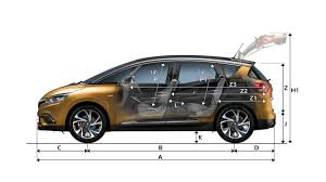 renault espace 2016 dimensions all new scenic cars renault uk