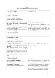 Sample Resume For Medical Billing And Coding by A Summary Guide To Mifid And The Crd For Non Isd Firms
