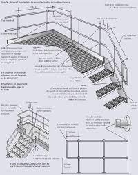 Handrail Design Standards 21 Jpg