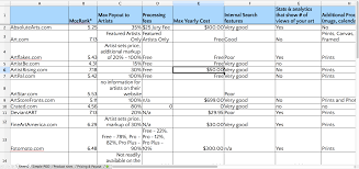 Spreadsheet For Inventory T Shirt Inventory Spreadsheet Spreadsheets