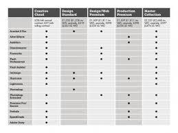 creative suite 6 design standard adobe creative suite 6 review alphr
