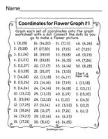 free ordered pairs and the coordinate plane worksheets edhelper