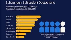 Zulassung Bad Aibling In Deutschland Herrscht Fachkräftemangel Händeringend Suchen