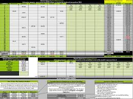 excel spreadsheet templates excel contact list template expense