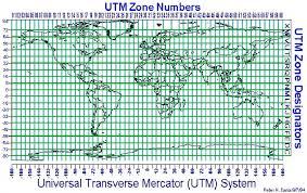 utm zone map map projection system in nepal biplov bhandari