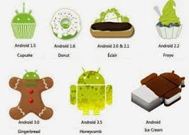 android operating system different android operating system names and versions