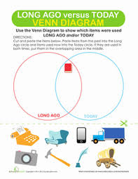 venn diagram past or present worksheet education com