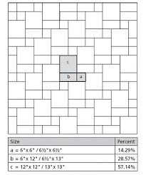 tile layout patterns 3 tile sizes in the plan by tiler in