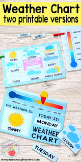 Synoptic Weather Map Definition Best 25 Weather Charts Ideas On Pinterest Preschool Weather