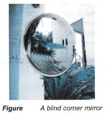Blind Corner Mirror Applications Of Reflection Of Light In Daily Life