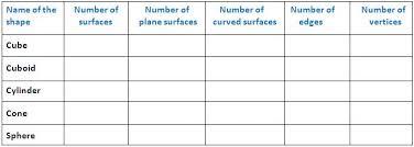 worksheet on basic shapes basic geometrical shapes common