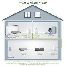 amazon com d link powerline av network adapter kit dhp 307av