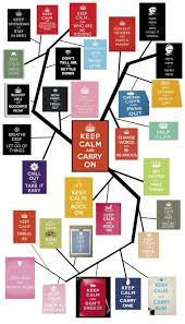 How To Make A Keep Calm Meme - the evolution of the keep calm and carry on meme tree the one