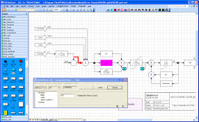 pss netomac dynamic system analysis software digital grid