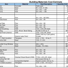 construction estimating spreadsheet excel laobingkaisuocom free