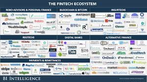 toyota financial services full site top financial services providers u0026 fintech startups business insider