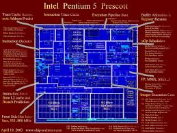 Home Designer Pro 6 0 by Chip Architect Looking At Intel U0027s Prescott Die Part Ii