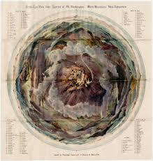 Birds Eye View Maps Iconic Bird U0027s Eye View Of Mount Washington Rare U0026 Antique Maps