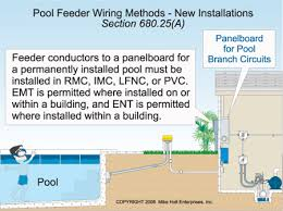 wiring methods for feeder conductors to panelboards in a pool