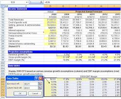 Sensitivity Analysis Excel Template Financial Modeling Techniques Sensitivity What If Analysis