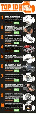 no check engine light top 10 reasons why your check engine light turns on hoffman