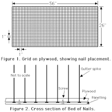 The Proper Way To Make A Bed Instructions For Making A Bed Of Nails