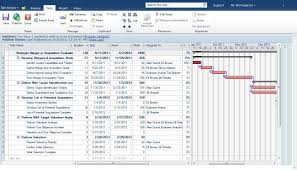 Agile Project Management Excel Template Waterfall Plus Agile Application Predictive Adaptive Planning