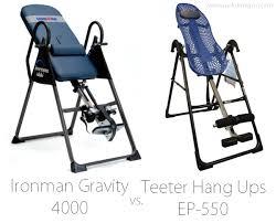 Teeter Hang Ups Ep 950 Inversion Table by Teeter Hang Ups Ep 550 Inversion Table Review