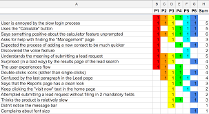 Numbers Spreadsheets A Tweak To A Modern Ux Classic Rainbow Spreadsheets With Numbers
