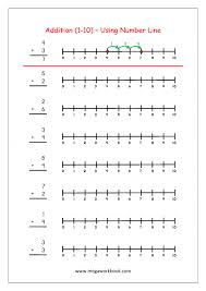 printable integer number line pdf adding subtracting integers worksheets spectrum addition of subtract