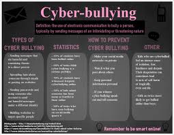 samples of an argumentative essay what arguments can be made in an essay on cyberbullying enotes https siennat9562 files wordpress com 2014 04 cyberbull