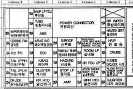 2008 hyundai sonata fuse box diagram wiring diagram simonand