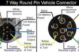 trailer plug wiring diagram 7 way round 4k wallpapers