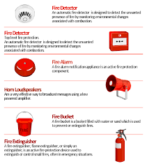 Fire Extinguisher Symbol Floor Plan Fire Fighting And Fire Protection Equipment Fire And Emergency