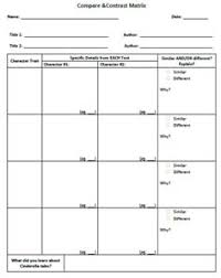 Practice Analyzing Dialogue   Video   Lesson Transcript   Study com