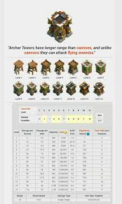 16 best clash of clans images on pinterest free gems clash of
