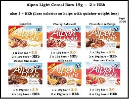 i cant believe its not butter light syns 11 best slimming world syn values images on pinterest eat healthy