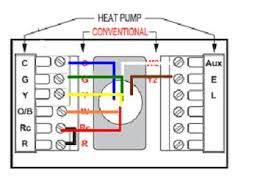 wiring diagram for heat pump thermostat u2013 readingrat net