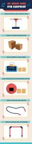 how to build a budget friendly home gym