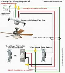 how to wire a ceiling fan with remote ceiling fan with remote wiring diagram wiring diagrams